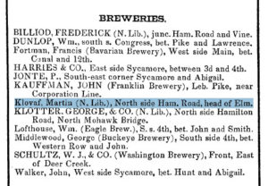 Martin Klovaf Brewery - Williams City Directory 1848-49